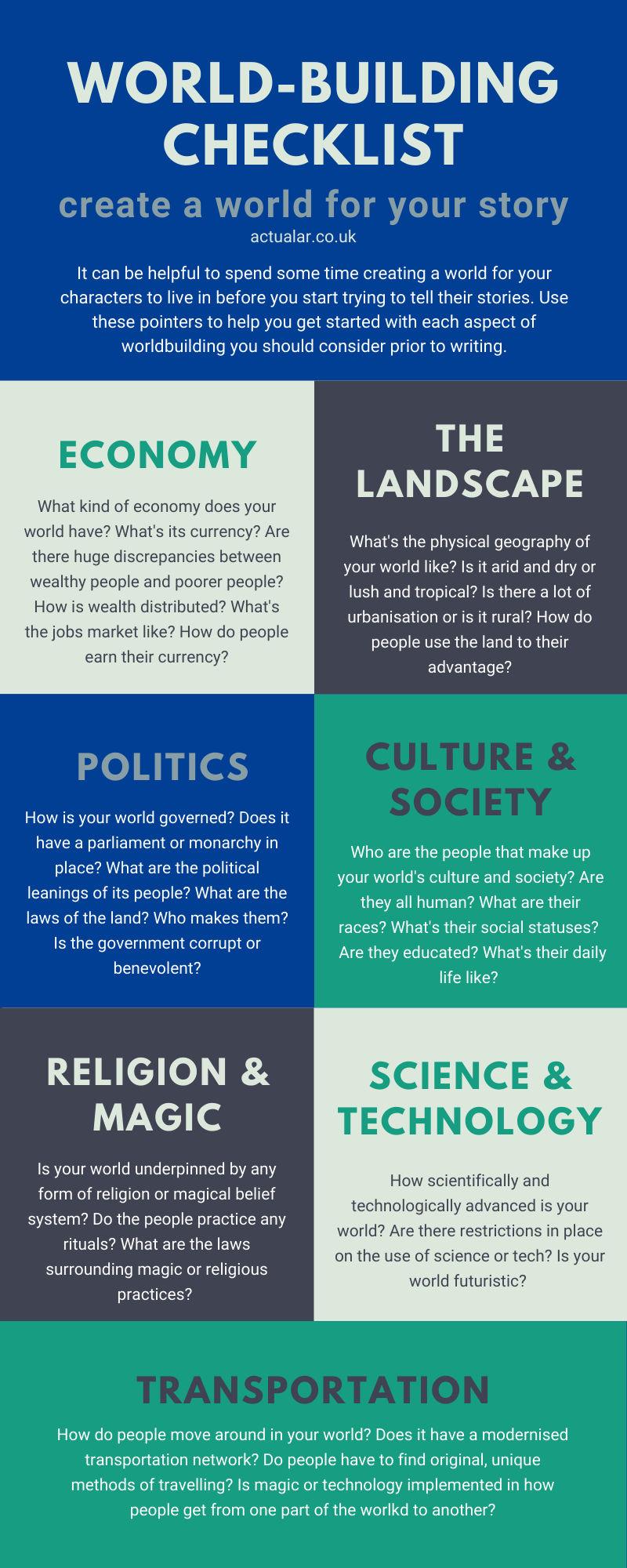 worldbuilding checklist